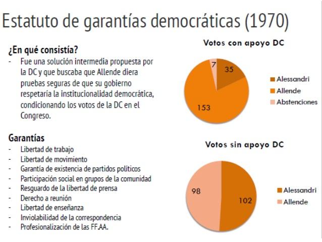 CHILE: LA GUERRA FRIA NO HA TERMINADO